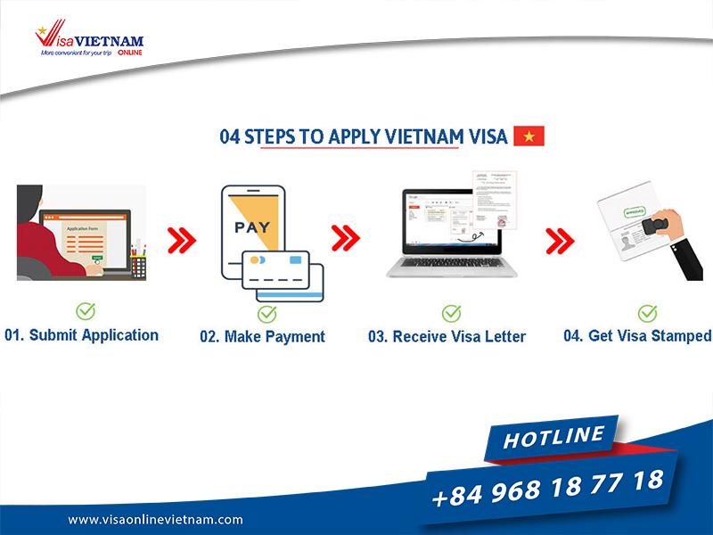 Vietnam Embassy in China - address and ways to apply Vietnam visa